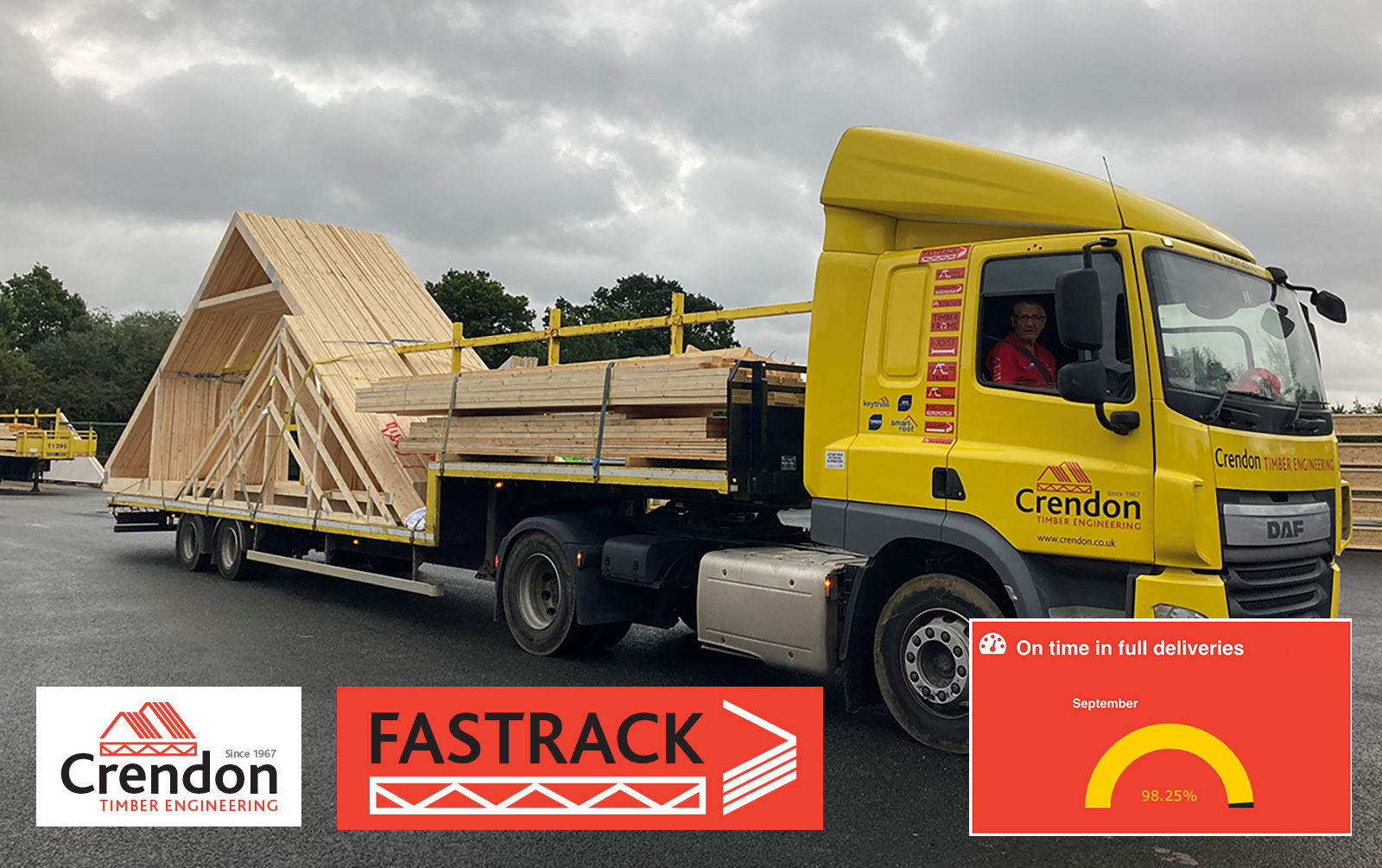 Mr Rooftastic making another 100% On Time In Full Delivery